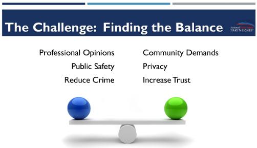 Digital Trust slide