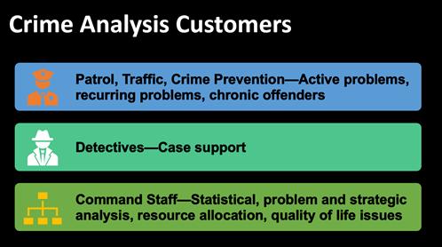 Basic Principles of Crime Analysis slide